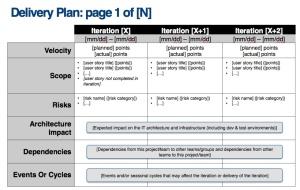 releaseplan